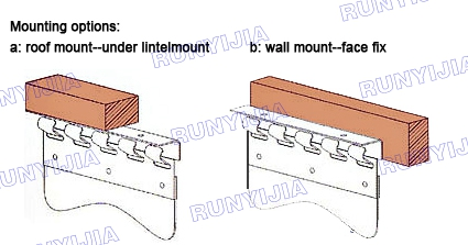 Assembly Hanging FOR PVC door curtains mounting option